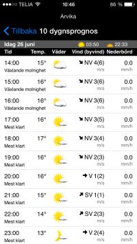 Väder Arvika stadsfest 2015